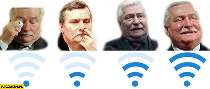 Zasięg WiFi mina Bolka Lech Wałęsa