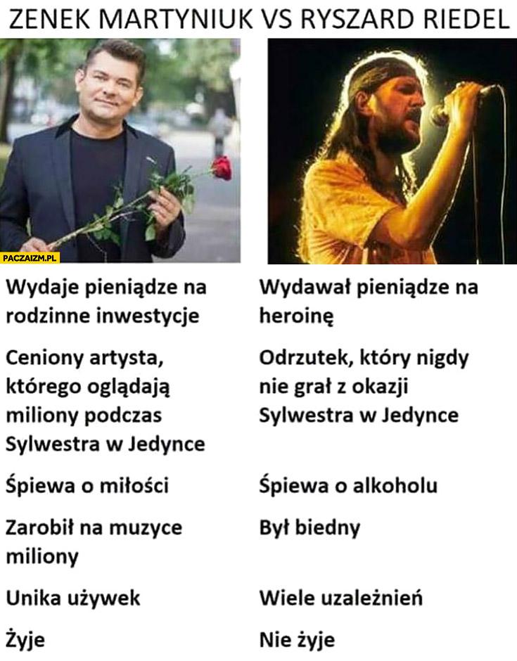 Zenek Martyniuk vs Ryszard Riedel porównanie