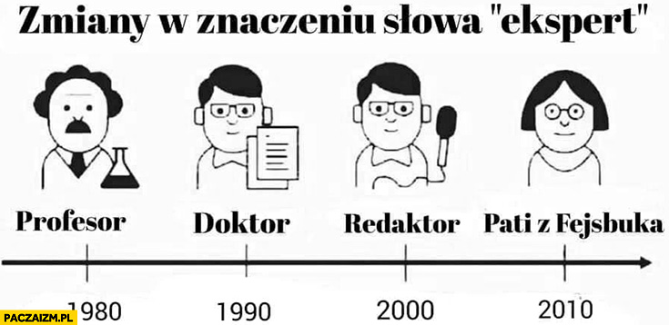 Zmiany w znaczeniu słowa ekspert: 1980 profesor, 1990 doktor, 2000 redaktor, 2010 Pati z fejsbuka