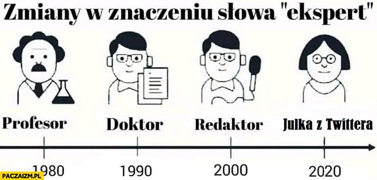 Zmiany w znaczeniu słowa ekspert: profesor, doktor, redaktor, Julka z twittera